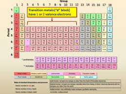 Valence Electrons On Periodic Table Valence Electrons Presentation Chemistry Sliderbase