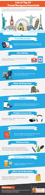 10 Must Travel Essentials For by List Of 10 Must Travel Backpack Essentials Infographic