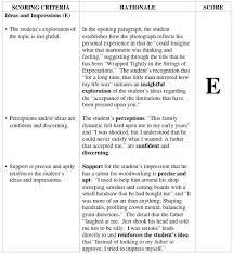 response essay outline 30 1 tips for personal response to texts pingo lingo