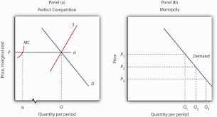 marginal costs principles of economics 1 0 flatworld