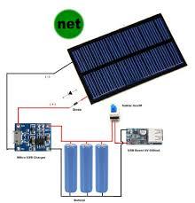 cara membuat powerbank dengan panel surya cara mudah merakit charger dan powerbank tenaga surya solar cell
