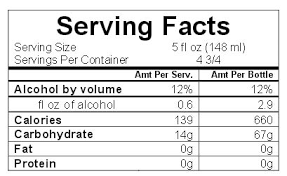 busch light nutrition facts how to calculate total amount of alcohol by serving size