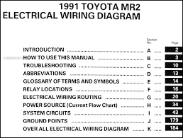 toyota mrs wiring diagram toyota wiring diagrams instruction