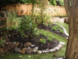 Home Garden Design Pictures Garden Design Pictures Posters News And Videos On Your Pursuit