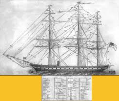 click the image to open in full size ship rigging pinterest