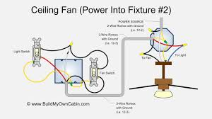 magnificent ceiling fan wiring diagram power into light dual