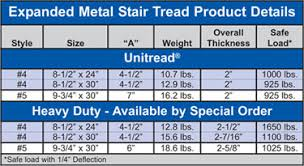 stair treads expanded metal brown campbell