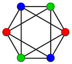 selected topics in finite mathematics graph coloring wikiversity