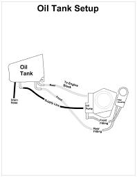 evo sportster wiring diagram free download wiring diagram
