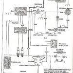 ez go textron wiring diagram nice designing ez go golf cart