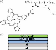 Cobalt B by A Cobalt Phthalocyanine C Mono Amido Butyl Acrylate Carboxyl Acid
