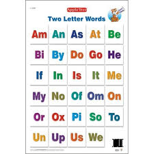 two letter words with i in them best template collection