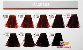 goldwell 5rr maxx haircolor pictures goldwell topchic hair color profesjonalna farba fryzjerska z