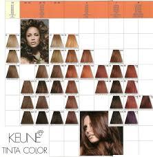 keune 5 23 haircolor use 10 for how long on hair keune tinta color 001 httpwwwkremasicakremasicinkutakkatalozikeun