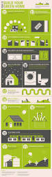 Eco Friendly House Ideas Best 20 Green Building Ideas On Pinterest Sustainable