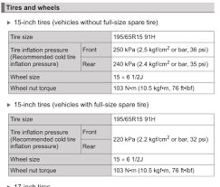 toyota prius c tire pressure what is the correct tire pressure for 4 195 65r15 91h priuschat