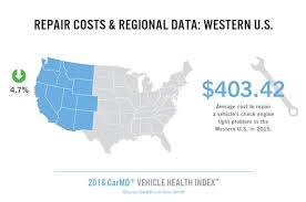 Auto Engine Repair Estimates by Compare Car Repair Cost In Us By Region Bankrate Com