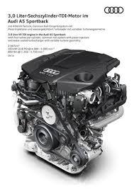 engine for audi a5 audi a5 sportback audi mediacenter