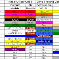 wiring diagram eurovox car stereo wiring wiring diagrams