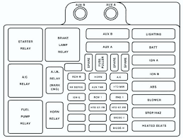 um size of 98 jeep grand cherokee interior fuse box diagram for wiring diagrams 1998 location