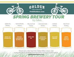 Colorado Brewery Map by The Great Golden Bike Library Libations Tour Visit Golden