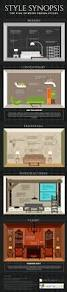 top five interior design styles which one describes yours collect this idea top five interior design styles infographic