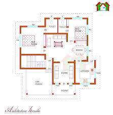 Kerala Style 3 Bedroom Single Floor House Plans 1100 Square Feet Single Storied House Plan Architecture Kerala