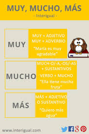 Intensive And Reflexive Pronouns Worksheet 147 Best Cheat Sheets Images On Pinterest Language Spanish