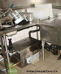 Grease Trap For Kitchen Sink Impressive Kitchen Sink Grease Trap Goslyn In 15041 Home Interior
