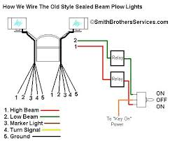 100 wiring diagram of car signal light 57 65 ford wiring