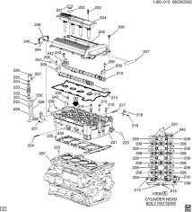gm engine diagrams gm engine wiring diagram gm image wiring inside