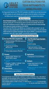 15 best embedded system design and services images on pinterest