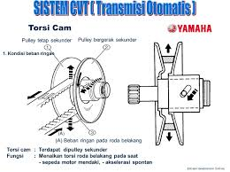 download ebook transmisi otomatis motor matic cvt otomotif zone
