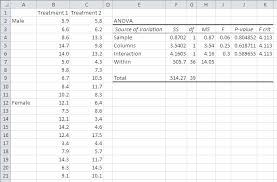 how to make anova table in excel using excel with mixed and nested models informit