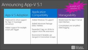 app v or windows containers which is right for you techgenix