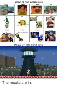 Meme Of The Year - january meme of the month 2016 winner 2016 years in a row meme of
