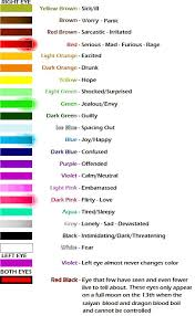 Color Symbolism by Dining Room Color Emotion Chart Color Emotion Chart For 3 Year