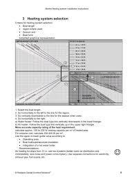 randall 102 central heating timer wiring diagram best wiring