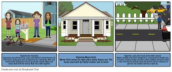 Meme Ortiz - house on mango street storyboard by its ya boy