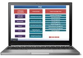 pmp course training certification u0026 pmp exam registration in nigeria