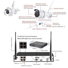 amazon com yeskam wireless security system 8 channel 960p metal