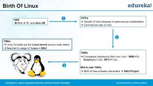 tutorial linux c linux tutorial for beginners linux administration tutorial linux