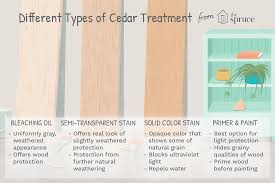 what of stain should i use on my kitchen cabinets staining cedar wood how to keep it colorful and protected