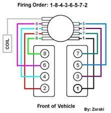 need a firing order diagram for a 2009 gmc sierra 5 3 liter fixya