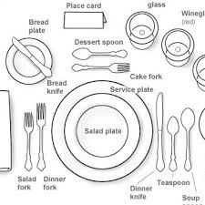 place settings place setting diagram for a formal dinner krayl funch