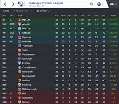 english premier league results table who will win the premier league in 2016 17 football manager
