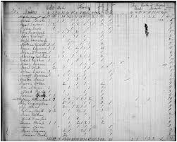 william henry harrison in the u s census records national archives
