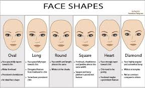 face shapes makeup tips for diffe face shapes 4 93 5 98 65 222 votes