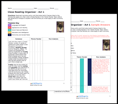 pygmalion study guide from litcharts the creators of sparknotes