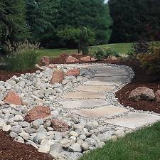 Landscape Ideas For Backyard 7 Affordable Landscaping Ideas For Under 1 000 Huffpost